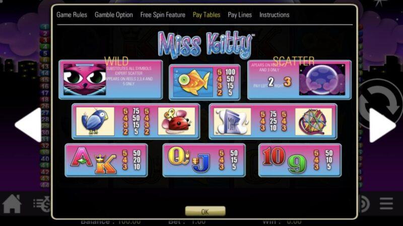 Miss Kitty เกมสล็อตออนไลน์ เกมที่เหมาะสำหรับคนรักเจ้าเหมียว